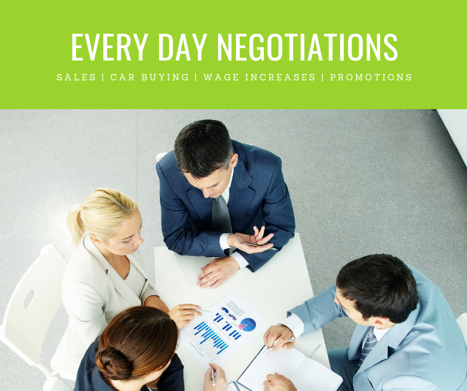 win/win negotiation
